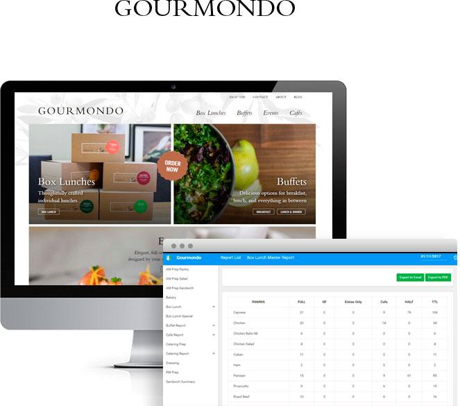 Gourmondo Custom Reporting Dashboard